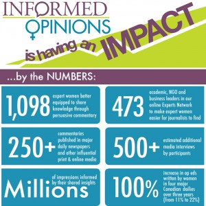impact-FB-flyer1-web